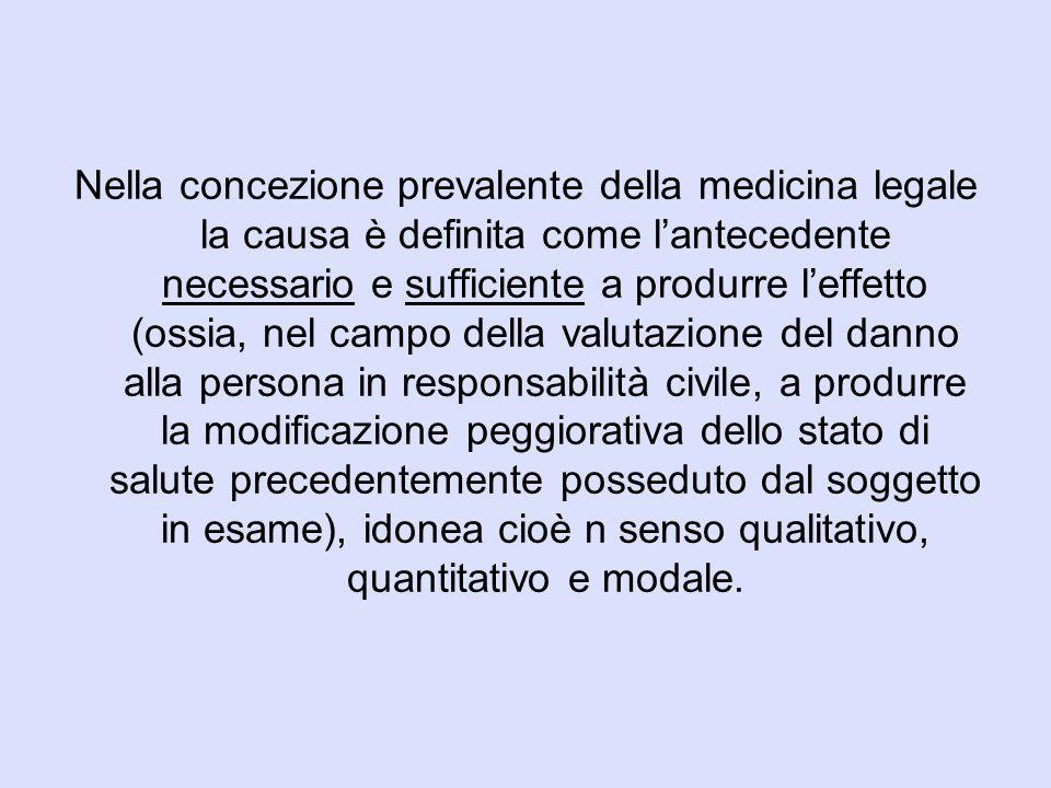Nella concezione prevalente della medicina legale la causa è definita come l'antecedente necessario e sufficiente a produrre l'effetto (ossia, nel cam