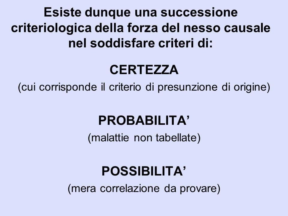 Esiste dunque una successione criteriologica della forza del nesso causale nel soddisfare criteri di: CERTEZZA (cui corrisponde il criterio di presunz
