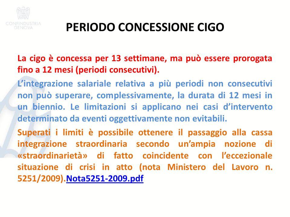 PERIODO CONCESSIONE CIGO La cigo è concessa per 13 settimane, ma può essere prorogata fino a 12 mesi (periodi consecutivi). L'integrazione salariale r