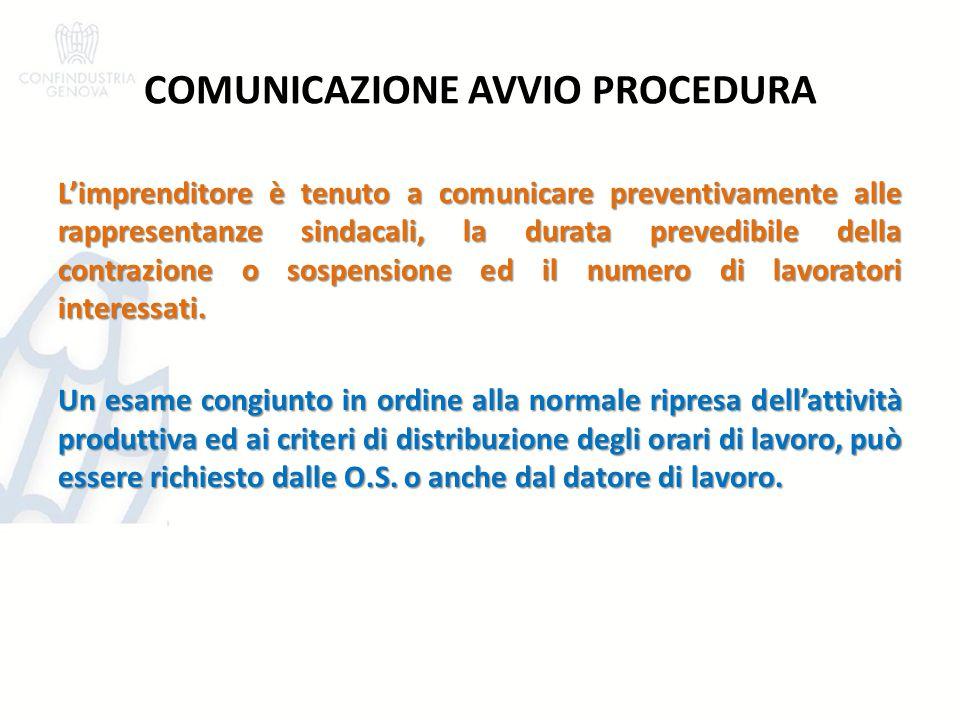 COMUNICAZIONE AVVIO PROCEDURA L'imprenditore è tenuto a comunicare preventivamente alle rappresentanze sindacali, la durata prevedibile della contrazi