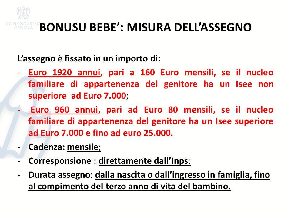 BONUSU BEBE': MISURA DELL'ASSEGNO L'assegno è fissato in un importo di: -Euro 1920 annui, pari a 160 Euro mensili, se il nucleo familiare di appartene