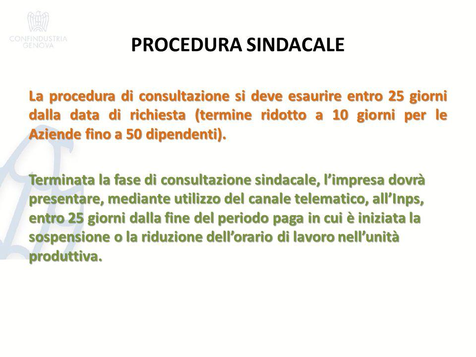 PROCEDURA SINDACALE La procedura di consultazione si deve esaurire entro 25 giorni dalla data di richiesta (termine ridotto a 10 giorni per le Aziende