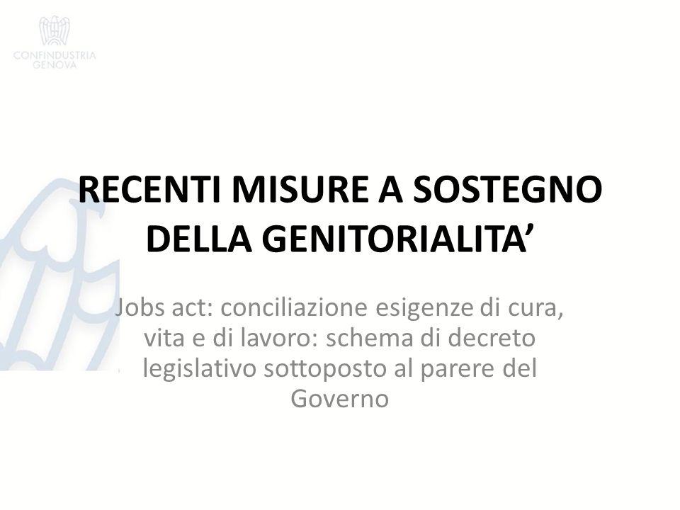 RECENTI MISURE A SOSTEGNO DELLA GENITORIALITA' Jobs act: conciliazione esigenze di cura, vita e di lavoro: schema di decreto legislativo sottoposto al