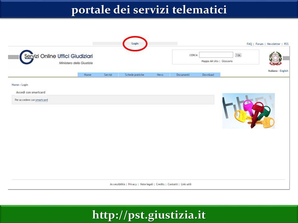 portale dei servizi telematici http://pst.giustizia.ithttp://pst.giustizia.it
