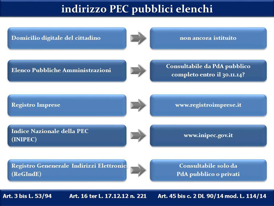 indirizzo PEC pubblici elenchi Art. 3 bis L. 53/94 Art.
