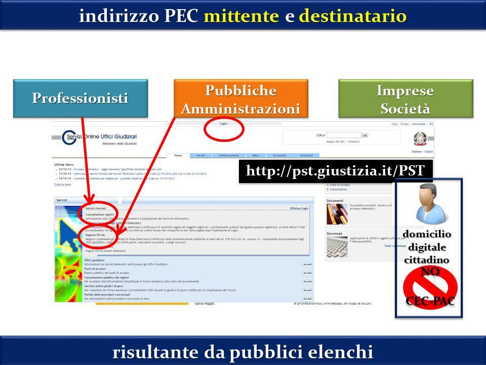 NO indirizzo PEC indicato in intestazione atto INI-PECINI-PEC