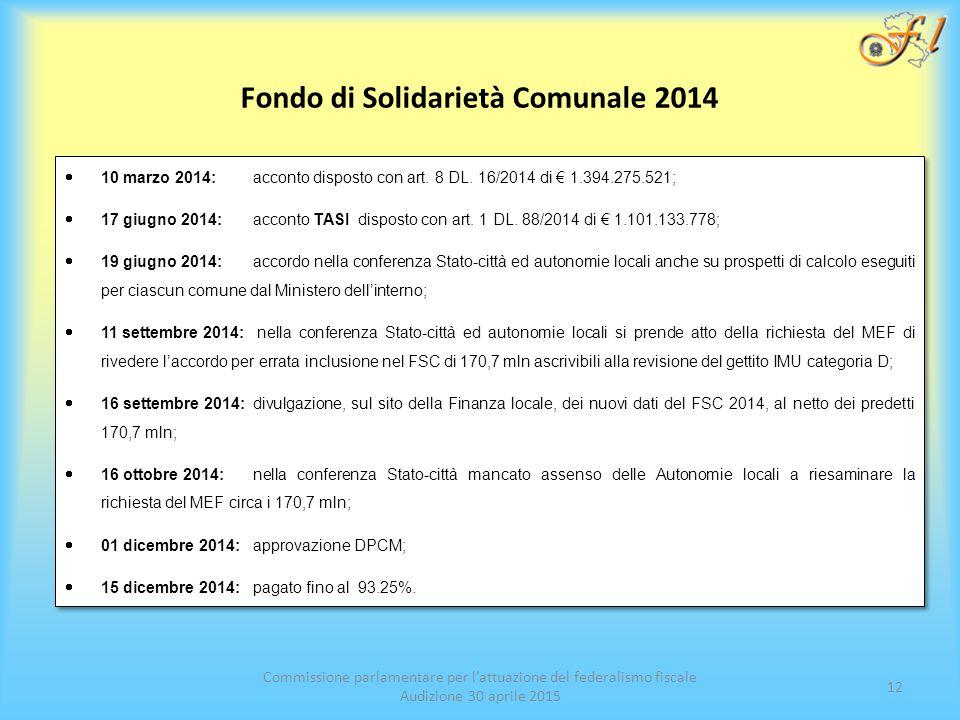 Commissione parlamentare per l'attuazione del federalismo fiscale Audizione 30 aprile 2015 12 Fondo di Solidarietà Comunale 2014  10 marzo 2014:acconto disposto con art.