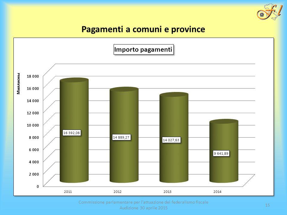 Commissione parlamentare per l'attuazione del federalismo fiscale Audizione 30 aprile 2015 15 Pagamenti a comuni e province