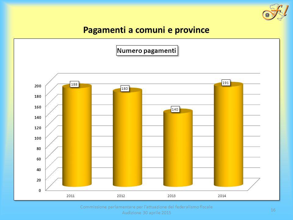Commissione parlamentare per l'attuazione del federalismo fiscale Audizione 30 aprile 2015 16 Pagamenti a comuni e province