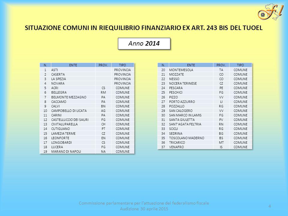 Commissione parlamentare per l'attuazione del federalismo fiscale Audizione 30 aprile 2015 4 SITUAZIONE COMUNI IN RIEQUILIBRIO FINANZIARIO EX ART.