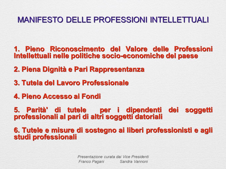 MANIFESTO DELLE PROFESSIONI INTELLETTUALI 1.