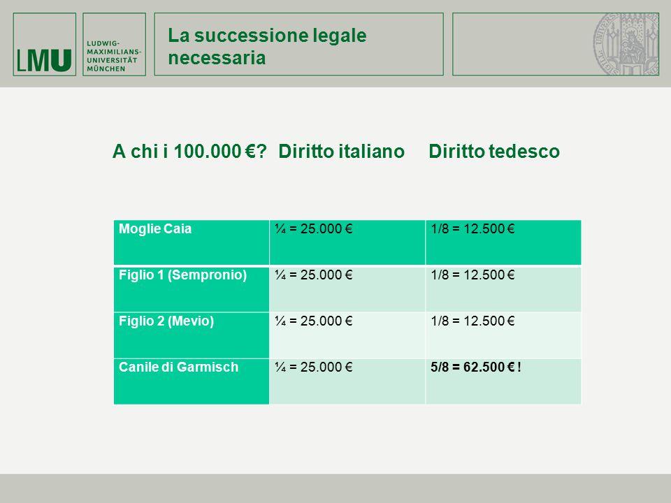La successione legale necessaria A chi i 100.000 €? Diritto italiano Diritto tedesco Moglie Caia¼ = 25.000 €1/8 = 12.500 € Figlio 1 (Sempronio)¼ = 25.