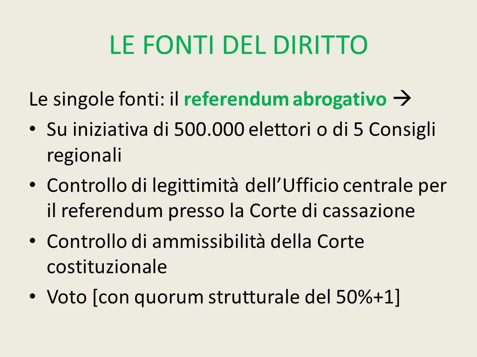 LE FONTI DEL DIRITTO Le singole fonti: il referendum abrogativo  Su iniziativa di 500.000 elettori o di 5 Consigli regionali Controllo di legittimità