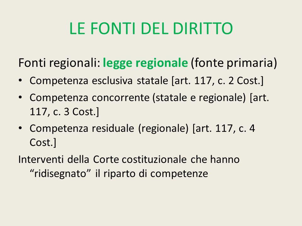 LE FONTI DEL DIRITTO Fonti regionali: legge regionale (fonte primaria) Competenza esclusiva statale [art. 117, c. 2 Cost.] Competenza concorrente (sta