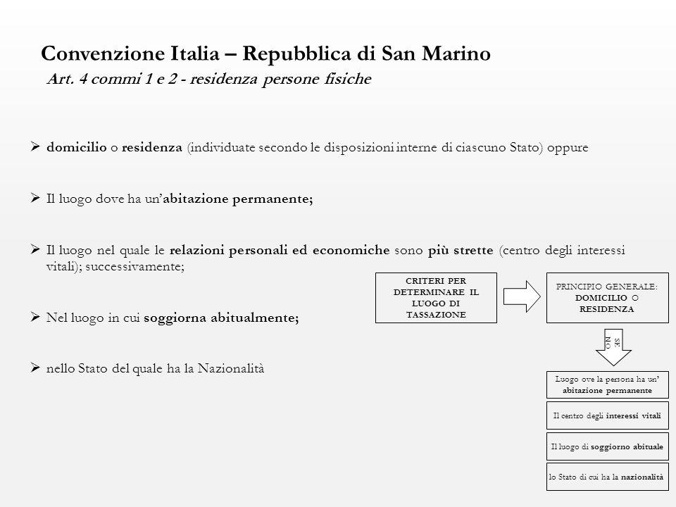 domicilio o residenza (individuate secondo le disposizioni interne di ciascuno Stato) oppure  Il luogo dove ha un'abitazione permanente;  Il luogo