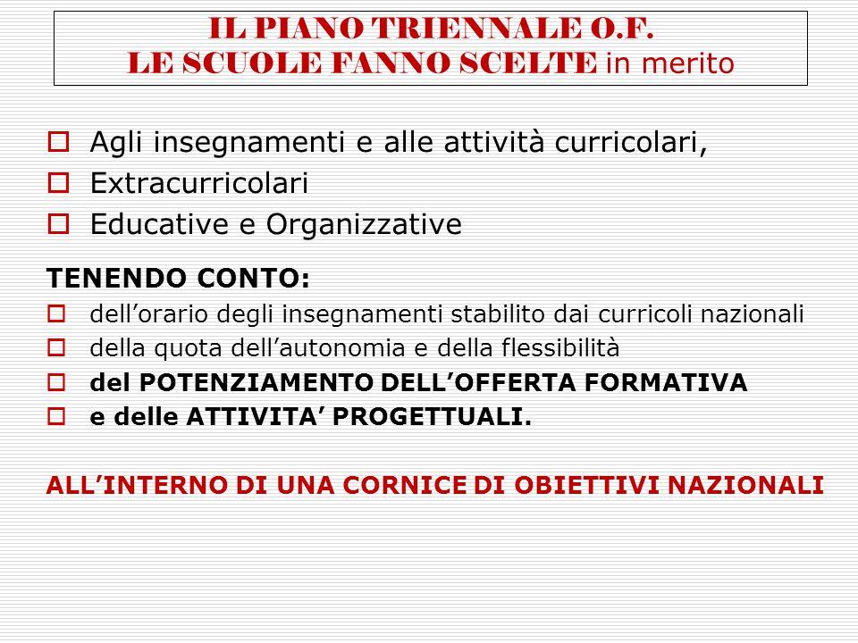 IL PIANO TRIENNALE O.F. LE SCUOLE FANNO SCELTE in merito  Agli insegnamenti e alle attività curricolari,  Extracurricolari  Educative e Organizzati