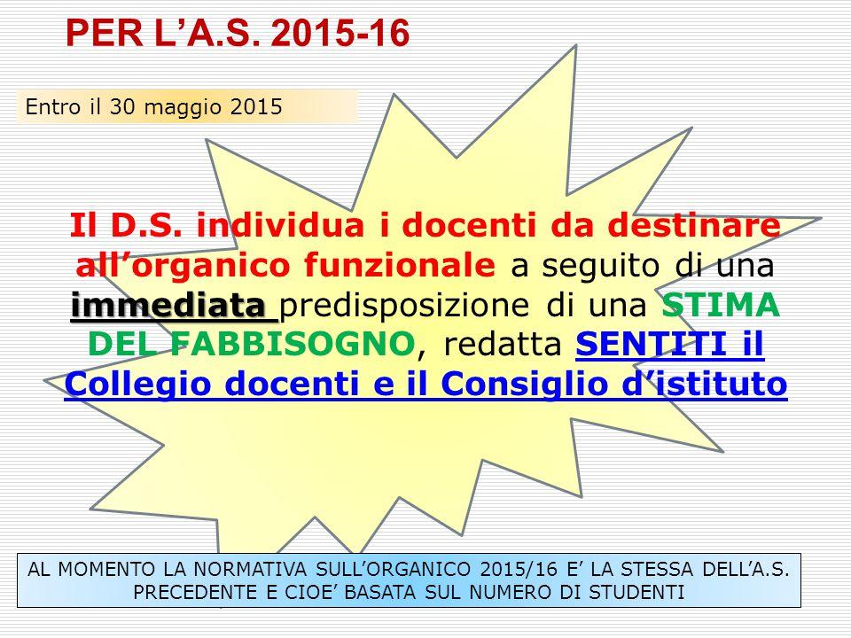 PER L'A.S. 2015-16 immediata Il D.S. individua i docenti da destinare all'organico funzionale a seguito di una immediata predisposizione di una STIMA