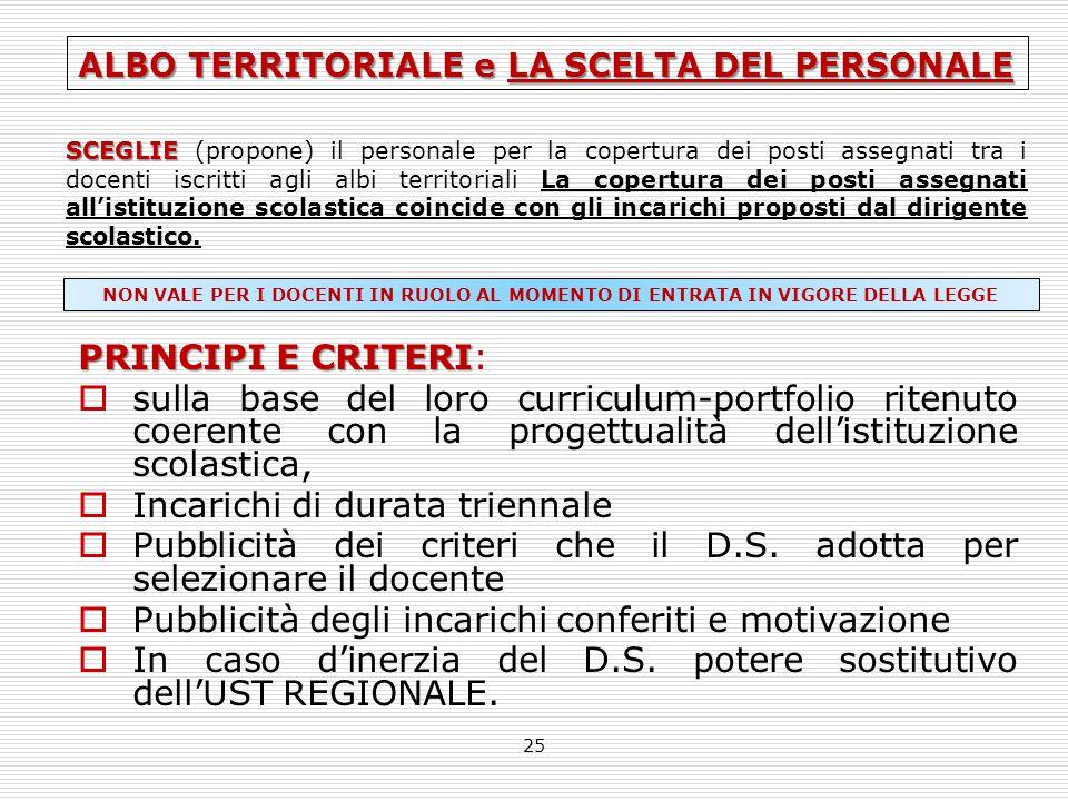 ALBO TERRITORIALE e LA SCELTA DEL PERSONALE PRINCIPI E CRITERI PRINCIPI E CRITERI:  sulla base del loro curriculum-portfolio ritenuto coerente con la