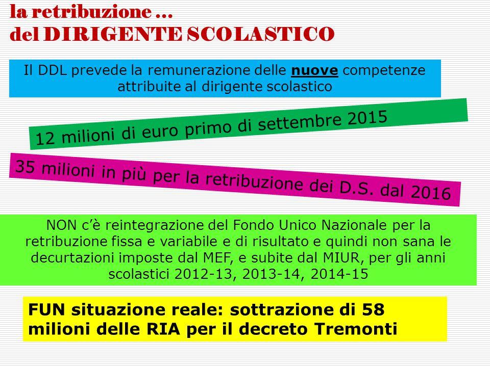 la retribuzione … del DIRIGENTE SCOLASTICO 35 milioni in più per la retribuzione dei D.S. dal 2016 12 milioni di euro primo di settembre 2015 Il DDL p