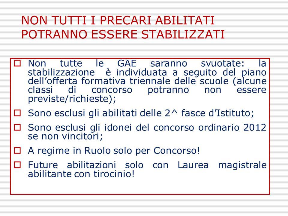 Non tutte le GAE saranno svuotate: la stabilizzazione è individuata a seguito del piano dell'offerta formativa triennale delle scuole (alcune classi