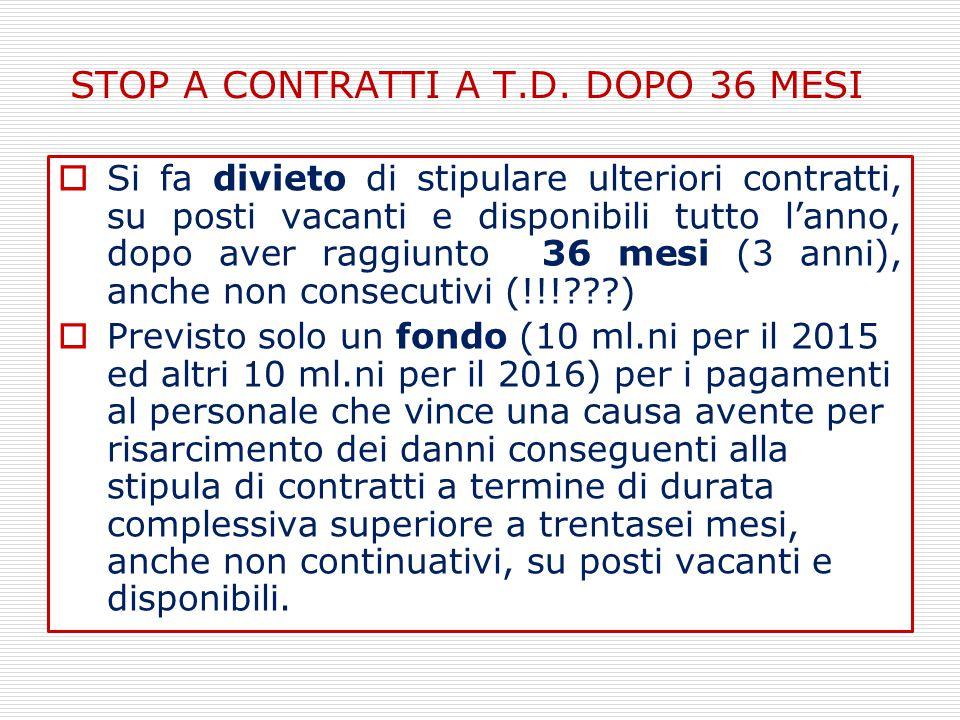 STOP A CONTRATTI A T.D. DOPO 36 MESI  Si fa divieto di stipulare ulteriori contratti, su posti vacanti e disponibili tutto l'anno, dopo aver raggiunt