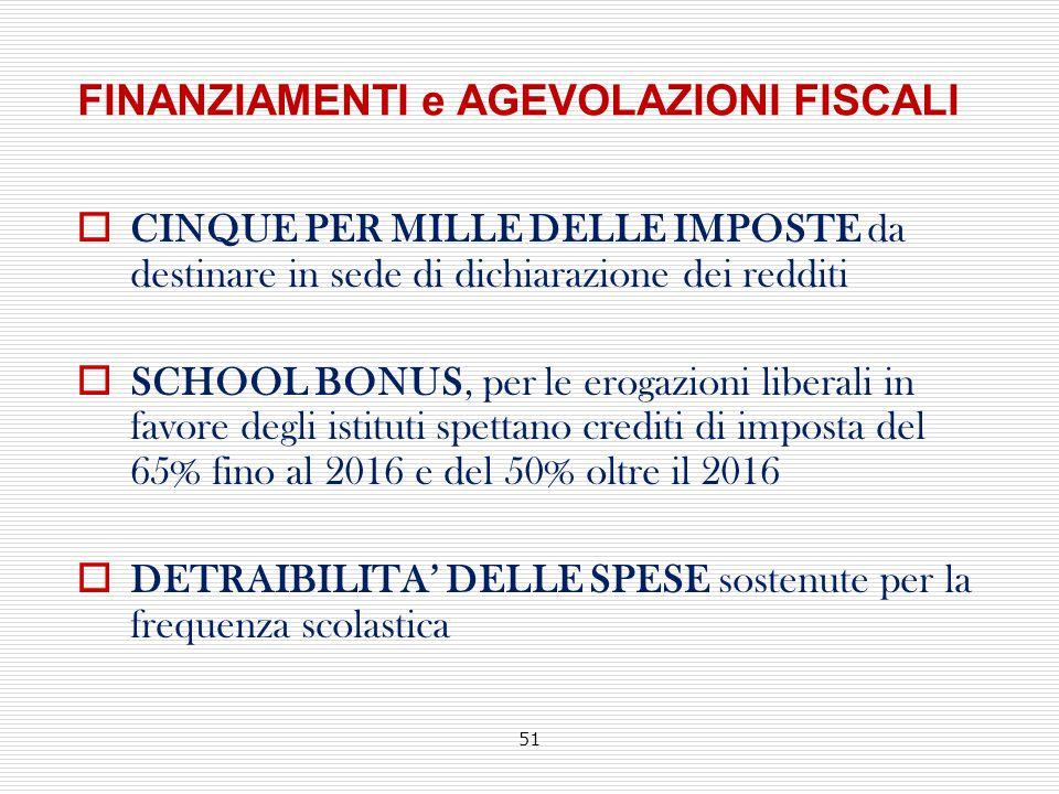 FINANZIAMENTI e AGEVOLAZIONI FISCALI  CINQUE PER MILLE DELLE IMPOSTE da destinare in sede di dichiarazione dei redditi  SCHOOL BONUS, per le erogazi