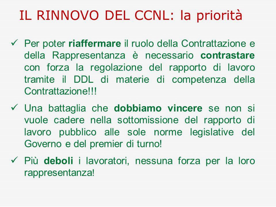 IL RINNOVO DEL CCNL: la priorità Per poter riaffermare il ruolo della Contrattazione e della Rappresentanza è necessario contrastare con forza la rego