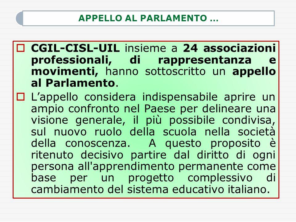  CGIL-CISL-UIL insieme a 24 associazioni professionali, di rappresentanza e movimenti, hanno sottoscritto un appello al Parlamento.  L'appello consi