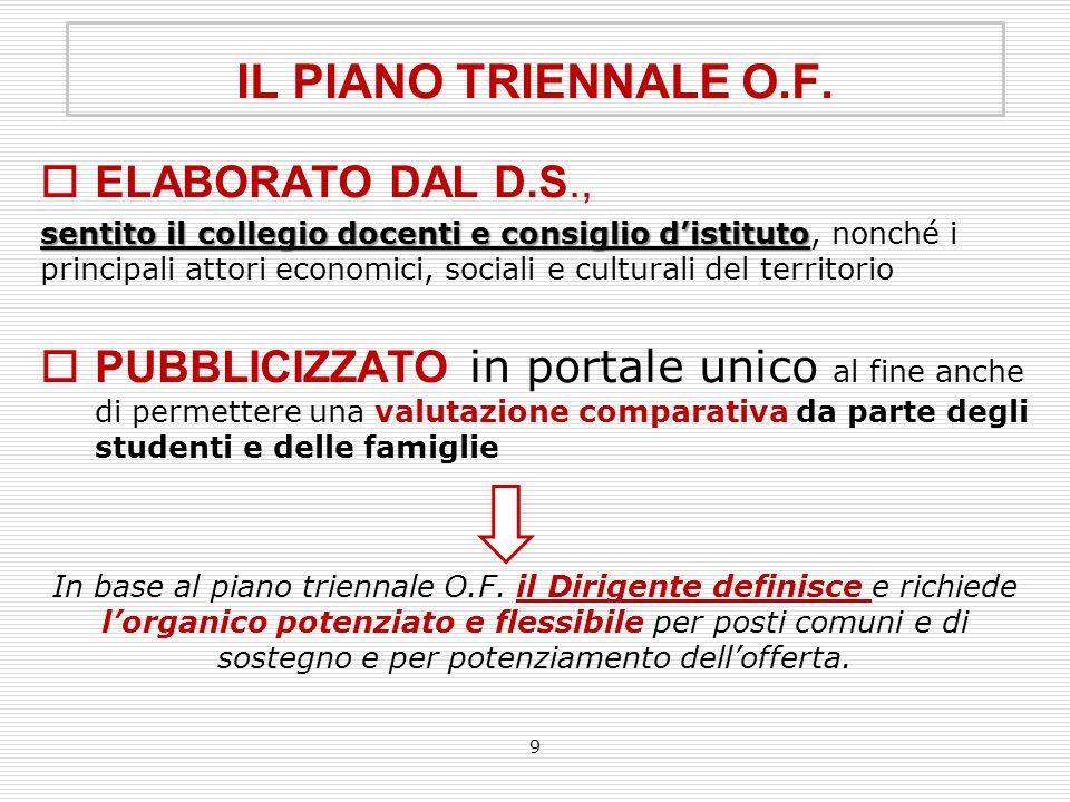 IL PIANO TRIENNALE O.F.