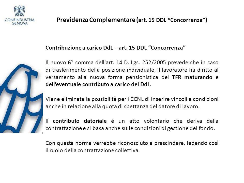 Previdenza Complementare ( art.15 DDL Concorrenza ) Contribuzione a carico DdL – art.
