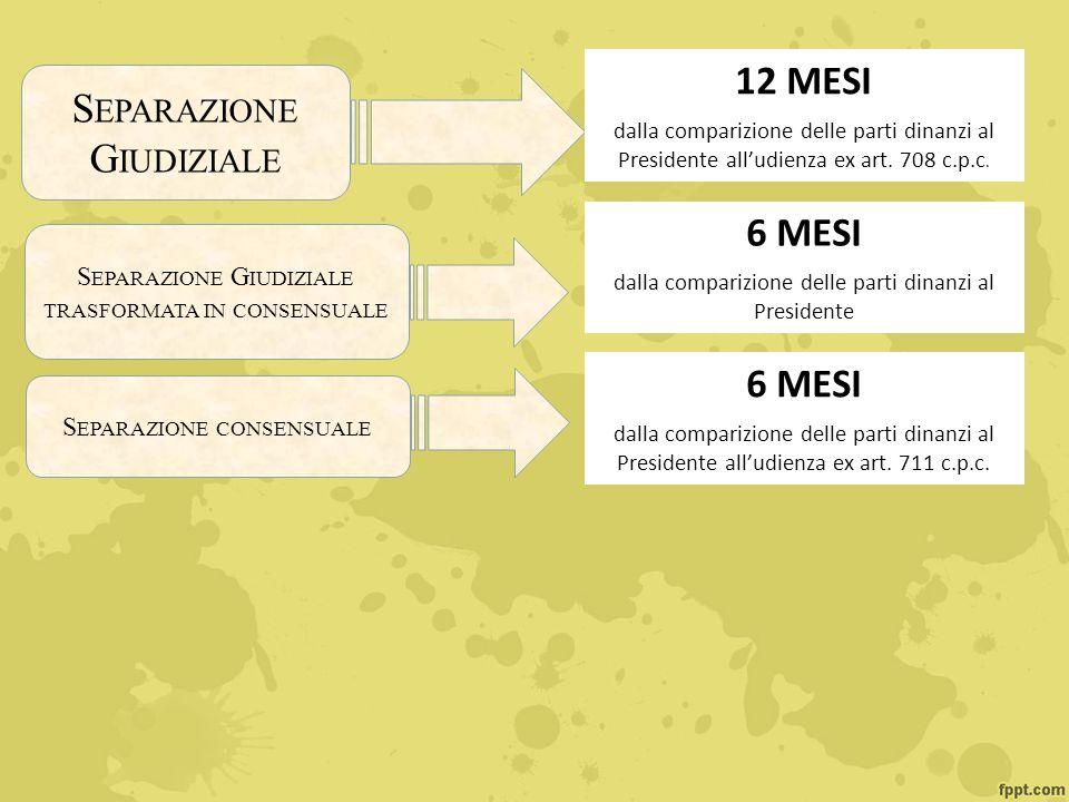 Rapporti tra separazione e divorzio P ROVVEDIMENTI E CONOMICI P ROVVEDIMENTI CD.
