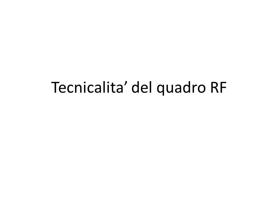 Tecnicalita' del quadro RF