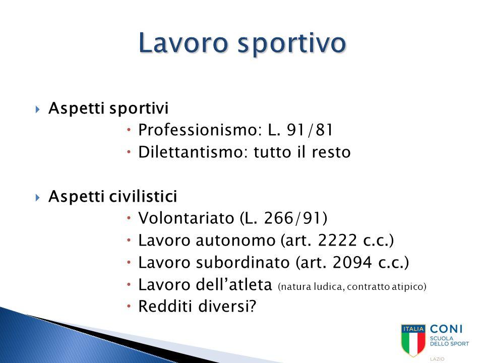  Aspetti sportivi  Professionismo: L. 91/81  Dilettantismo: tutto il resto  Aspetti civilistici  Volontariato (L. 266/91)  Lavoro autonomo (art.