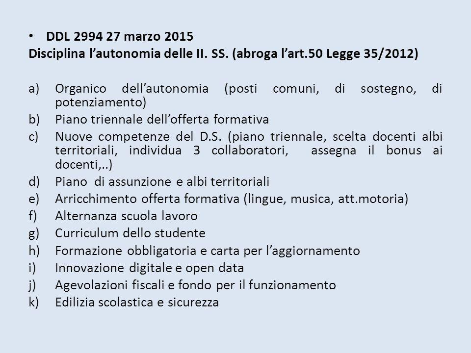 DDL 2994 27 marzo 2015 Disciplina l'autonomia delle II. SS. (abroga l'art.50 Legge 35/2012) a)Organico dell'autonomia (posti comuni, di sostegno, di p