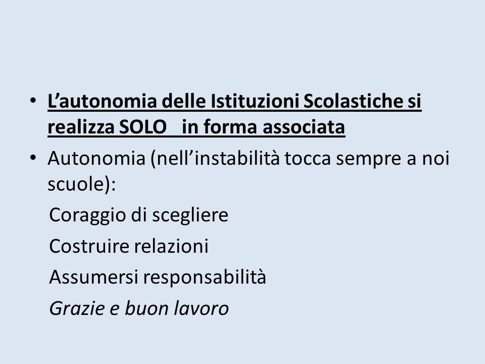 L'autonomia delle Istituzioni Scolastiche si realizza SOLO in forma associata Autonomia (nell'instabilità tocca sempre a noi scuole): Coraggio di sceg
