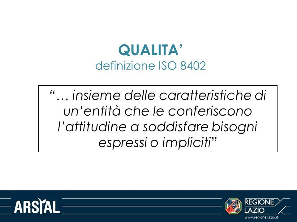 """""""… insieme delle caratteristiche di un'entità che le conferiscono l'attitudine a soddisfare bisogni espressi o impliciti"""" QUALITA' definizione ISO 840"""