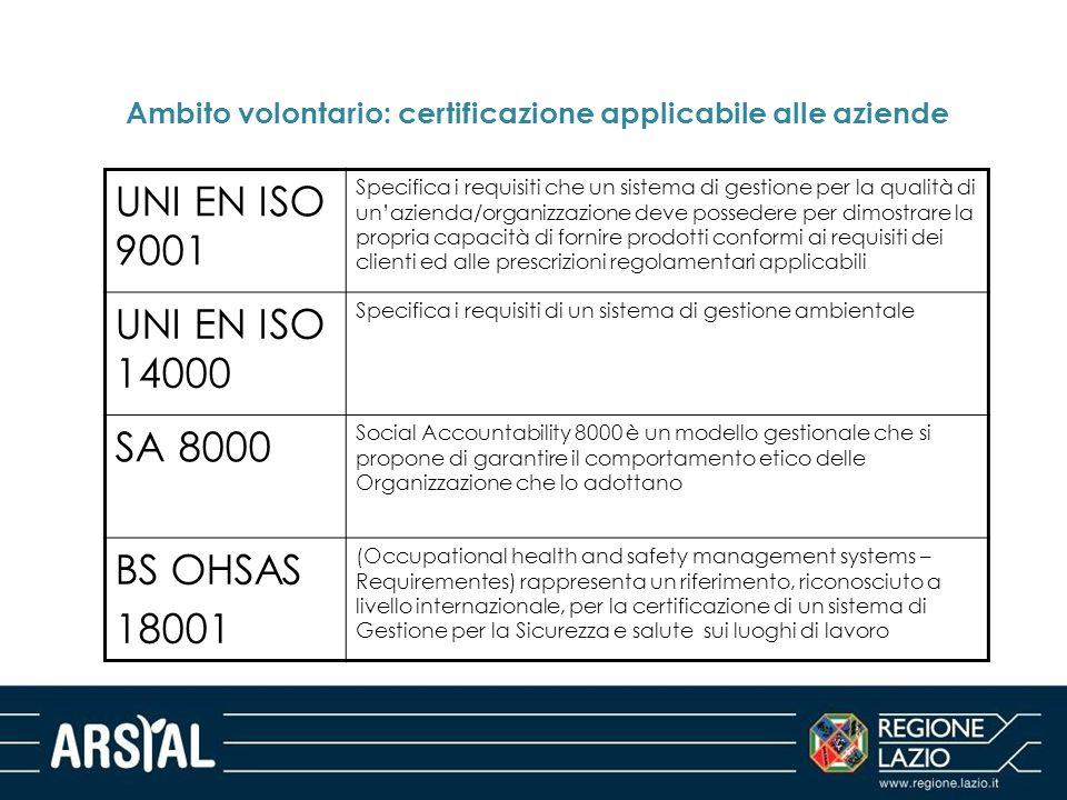 Ambito volontario: certificazione applicabile alle aziende UNI EN ISO 9001 Specifica i requisiti che un sistema di gestione per la qualità di un'azien