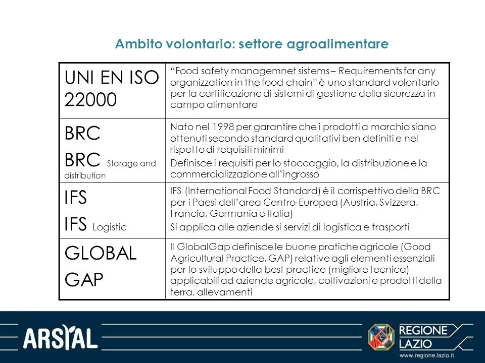 "Ambito volontario: settore agroalimentare UNI EN ISO 22000 ""Food safety managemnet sistems – Requirements for any organizzation in the food chain"" è u"