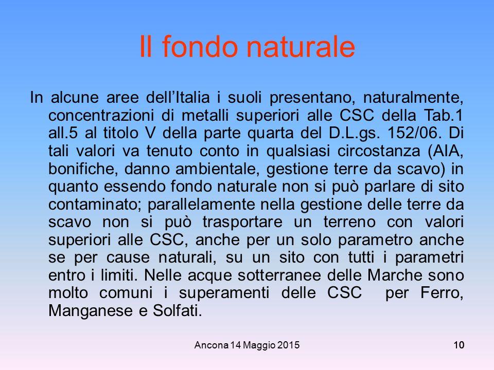 Ancona 14 Maggio 201510 Il fondo naturale In alcune aree dell'Italia i suoli presentano, naturalmente, concentrazioni di metalli superiori alle CSC de