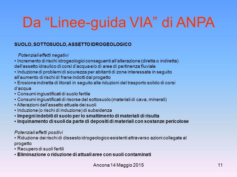 """Ancona 14 Maggio 201511 Da """"Linee-guida VIA"""" di ANPA SUOLO, SOTTOSUOLO, ASSETTO IDROGEOLOGICO Potenziali effetti negativi Incremento di rischi idrogeo"""
