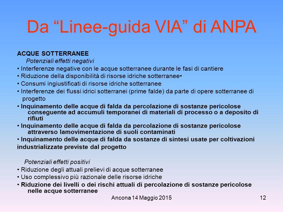 """Ancona 14 Maggio 201512 Da """"Linee-guida VIA"""" di ANPA ACQUE SOTTERRANEE Potenziali effetti negativi Interferenze negative con le acque sotterranee dura"""