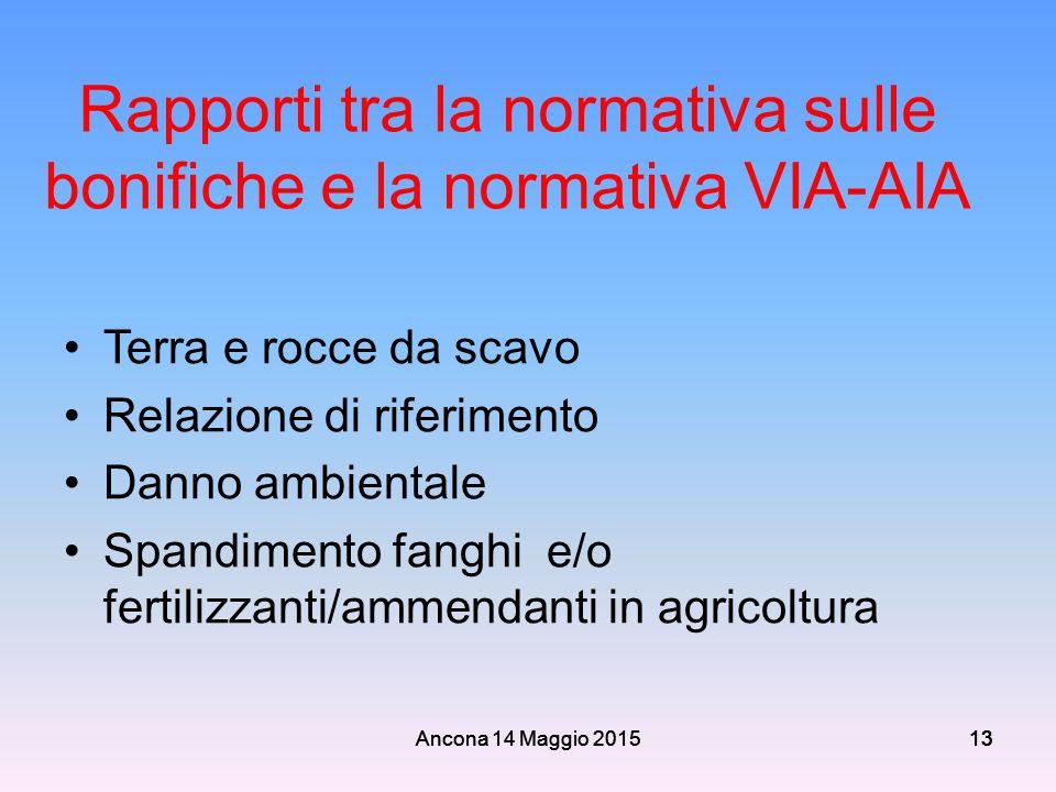 Ancona 14 Maggio 201513 Rapporti tra la normativa sulle bonifiche e la normativa VIA-AIA Terra e rocce da scavo Relazione di riferimento Danno ambient