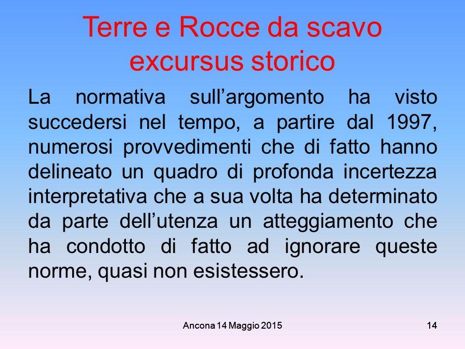 Ancona 14 Maggio 201514 Terre e Rocce da scavo excursus storico La normativa sull'argomento ha visto succedersi nel tempo, a partire dal 1997, numeros