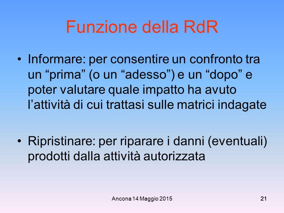 """Ancona 14 Maggio 201521 Funzione della RdR Informare: per consentire un confronto tra un """"prima"""" (o un """"adesso"""") e un """"dopo"""" e poter valutare quale im"""