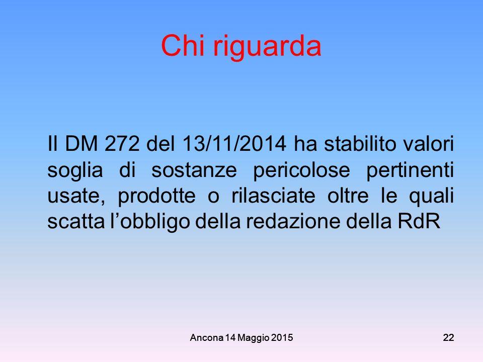 Ancona 14 Maggio 201522 Chi riguarda Il DM 272 del 13/11/2014 ha stabilito valori soglia di sostanze pericolose pertinenti usate, prodotte o rilasciat