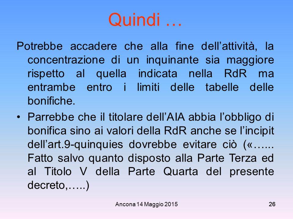 Ancona 14 Maggio 201526 Quindi … Potrebbe accadere che alla fine dell'attività, la concentrazione di un inquinante sia maggiore rispetto al quella ind