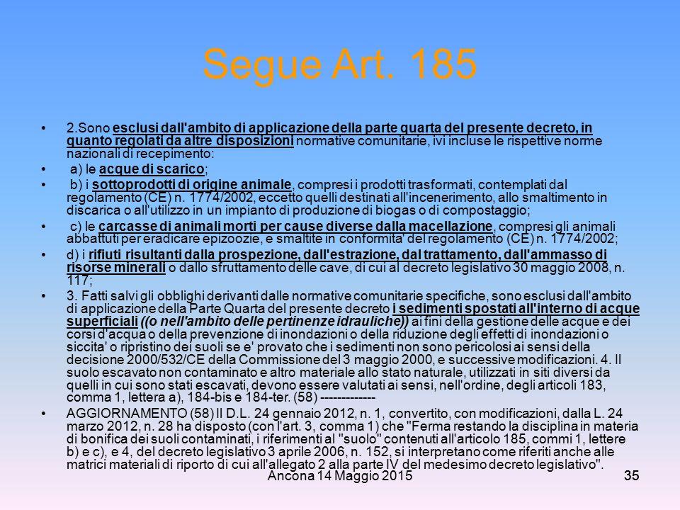 Ancona 14 Maggio 201535 Segue Art. 185 2.Sono esclusi dall'ambito di applicazione della parte quarta del presente decreto, in quanto regolati da altre