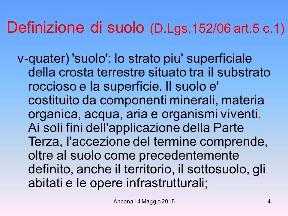 Ancona 14 Maggio 2015444 Definizione di suolo (D.Lgs.152/06 art.5 c.1) v-quater) 'suolo': lo strato piu' superficiale della crosta terrestre situato t