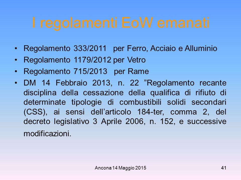 Ancona 14 Maggio 201541 I regolamenti EoW emanati Regolamento 333/2011 per Ferro, Acciaio e Alluminio Regolamento 1179/2012 per Vetro Regolamento 715/
