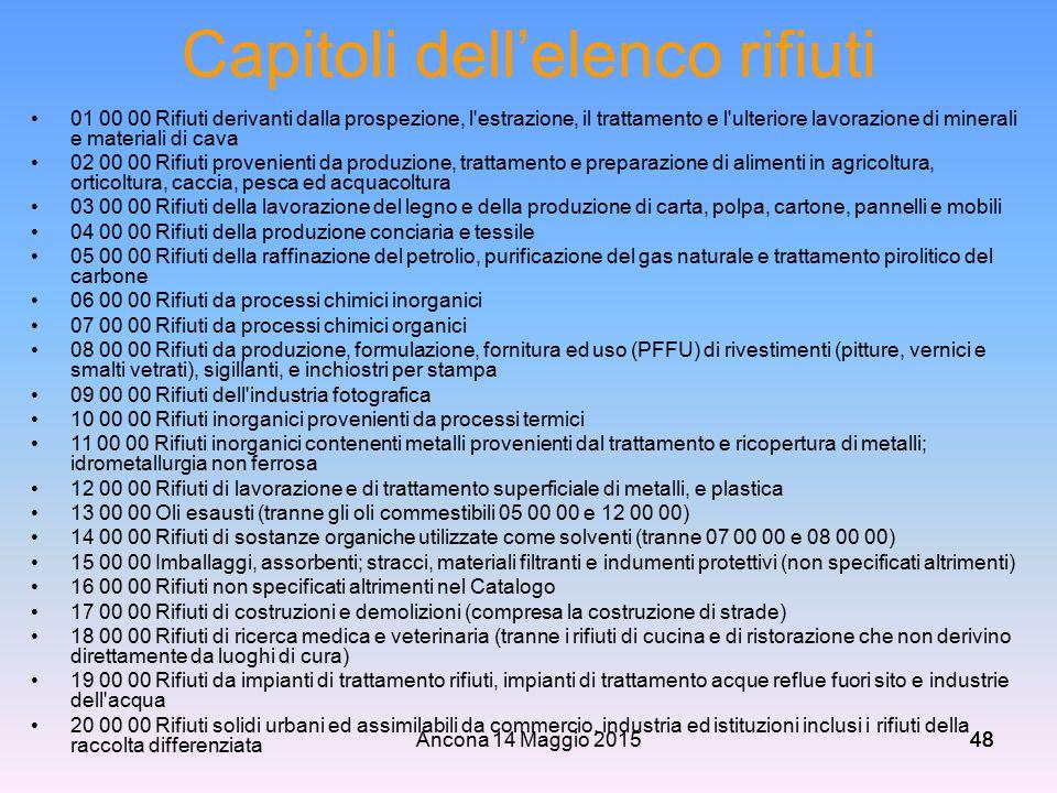Ancona 14 Maggio 201548 Capitoli dell'elenco rifiuti 01 00 00 Rifiuti derivanti dalla prospezione, l'estrazione, il trattamento e l'ulteriore lavorazi